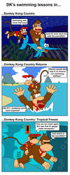 Kong's swimming lessons by DarkDiddyKong