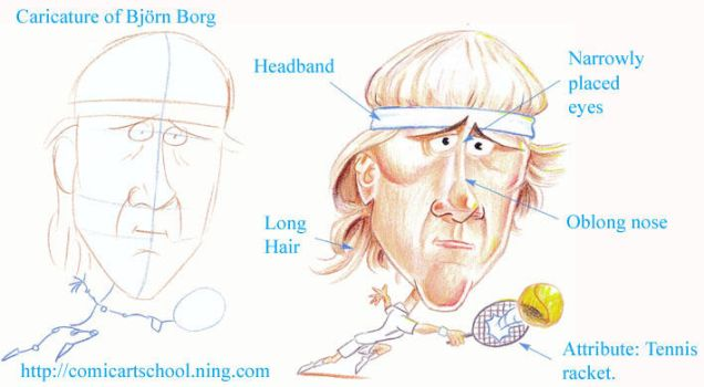 Bjorn Borg - a caricature by esbjorn