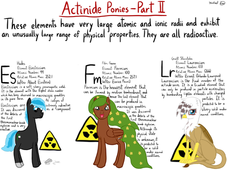 periodic table of ocs actinide ponies 2 by michylawhty