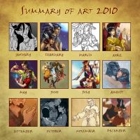 Summary of art 2010 by Katerinich