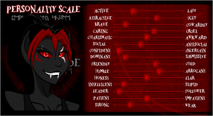Bloody - Personality Scale by SavannaEGoth