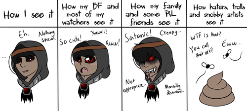 How People See My Art by KATEtheDeath1