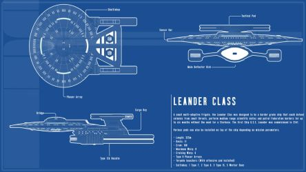 Leander Class by KillaBC
