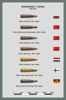 Ammo Chart 7.62mm Part 1 by WS-Clave
