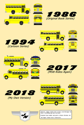 Magic School Bus In Real Life/Through The Years by rolfjeannoel