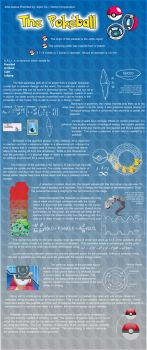 Pokeball Science by TheAlexTucci