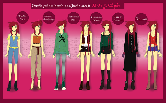 OP - OC - Miro outfit guide - basic arcs by SkyOfTheCenturies