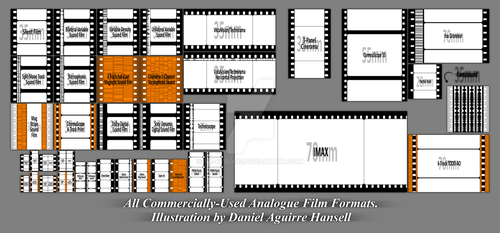 ~All Motion Picture Film Formats~ by Nk-Cyborg