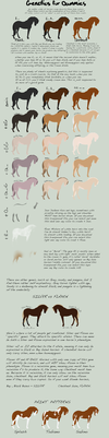 Genetics For Dummies by BrindleTail