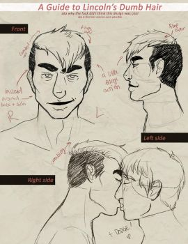 Hair-science: a reference by glitterkunt