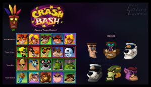 CRASH BASH Dream Roster by Lurking-Leanne