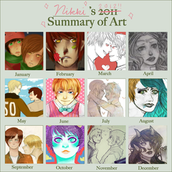 Art Summary Meme by Crazed-In-Theory