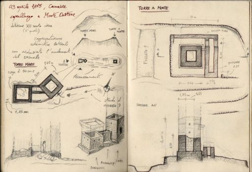 Notes on sketchbook of fortifications 01 by Panaiotis