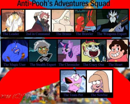 My Anti-Pooh's Adventures Squad by TheDarkBrawler90