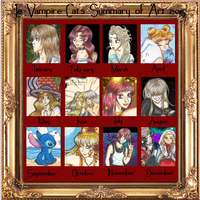 Summary of Art 2015 by Grimoire-Des-Reves