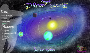 Cyngels Galaxy Solar System by AngelCnderDream14