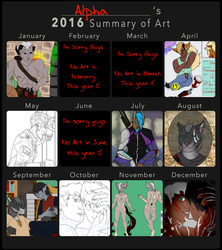 2016 Summary of Art by AlphaWolfAl