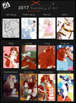 Summary of Art [2017] by Wereprincex