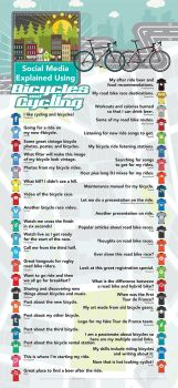 Social Media Explained Using Bicyles Cycling by dcblthr