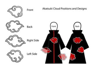 Akatsuki Cloud Placement by Apocali