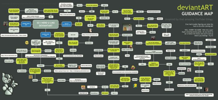 deviantART Guidance Map by OneFreeInternet