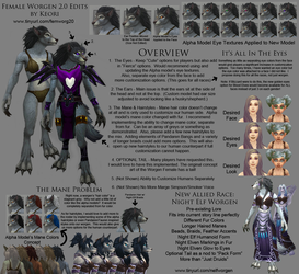 Worgen Reference Sheet by Wolfie407