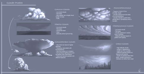 Cloud studies by RobertoGatto