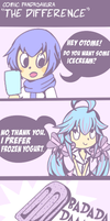 Comic: What's Healthy? : Feat. Otome and Kaito by PandaSakura