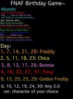 FNAF Birthday Game by EmilSteilsson8