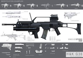 HK G36 : List of accessories by kvor