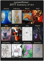 2017 Art Summary ! by Lucianthinus