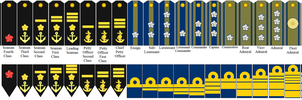 Neo-Imperial Japanese Naval Rank Insignia by tylero79