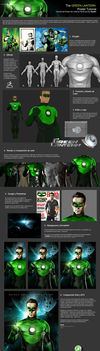 Poster Tutorial  Green Lantern by hyzak