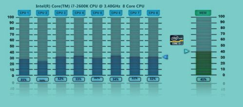Vertical CPU Meter 1.1.1 by drakullas