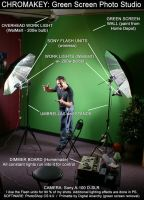 STUDIO: Chromakey 1 by monroeart
