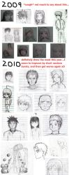 2009-2011 drawing progress by UItimate