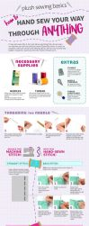Hand Sew Your Way Through Anything Infographic by SewDesuNe