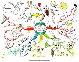 Stop Thinking Tips Mind Map by Creativeinspiration