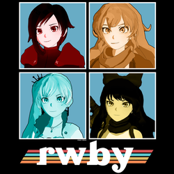 Vintage Themed RWBY Character Poster by TheClassicThinker