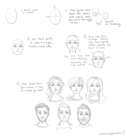 Simple Face/Head Tutorial by StarSheepSweaters