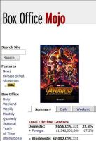 Avengers 3 made 2 Billion Dollars ! by JMK-Prime