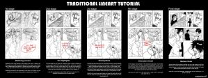 Traditional comic tutorial by xanseviera