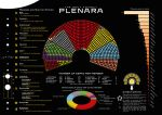 Starfinder Plenara - Infographic by SalesWorlds