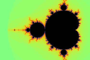 fast, accurate mandelbrot by lyc