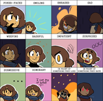 Expression Meme: Noah by gatooroo