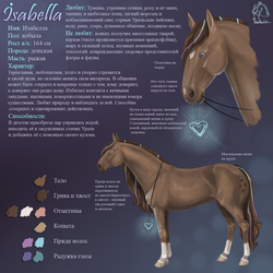 Isabella reference by IsabellaSG