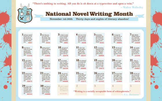 NaNoWriMo Wallpaper 2009 by SaraChristensen