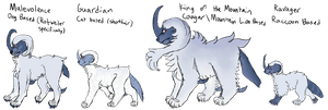 Absol Variations by LuckyGoRabbitFoot