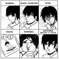 Style meme: Karl Version by Zhiibe