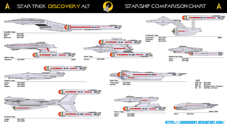 Alturnative Discovery Comparison Chart by jbobroony